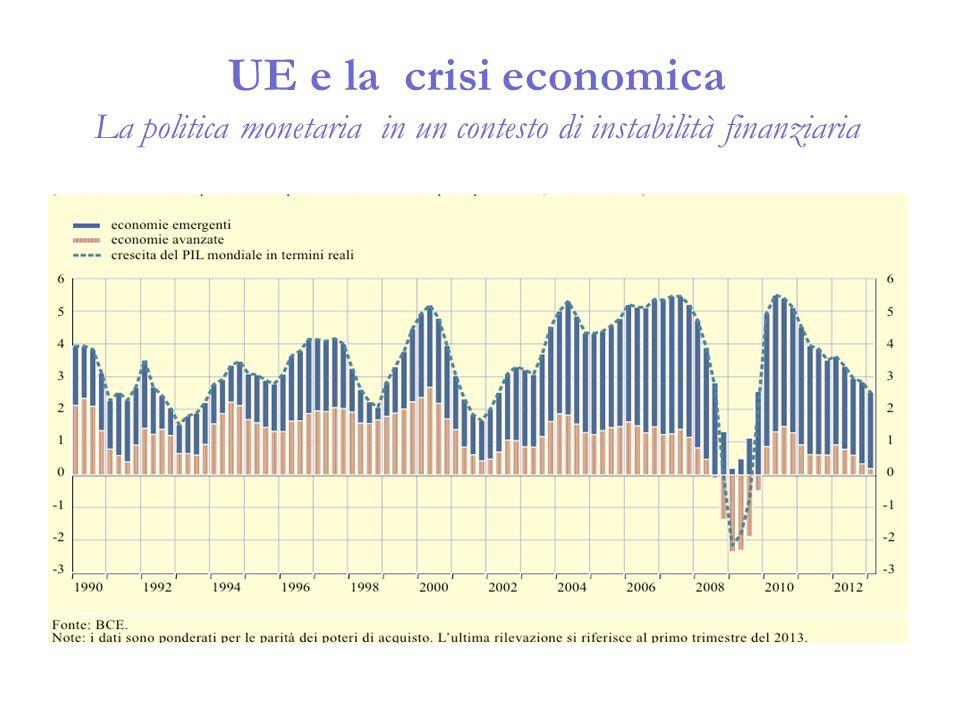 UE e la crisi economica La politica monetaria in un contesto di instabilità finanziaria