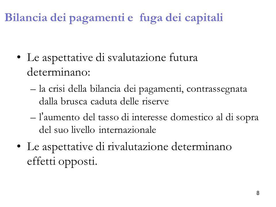 Bilancia dei pagamenti e fuga dei capitali