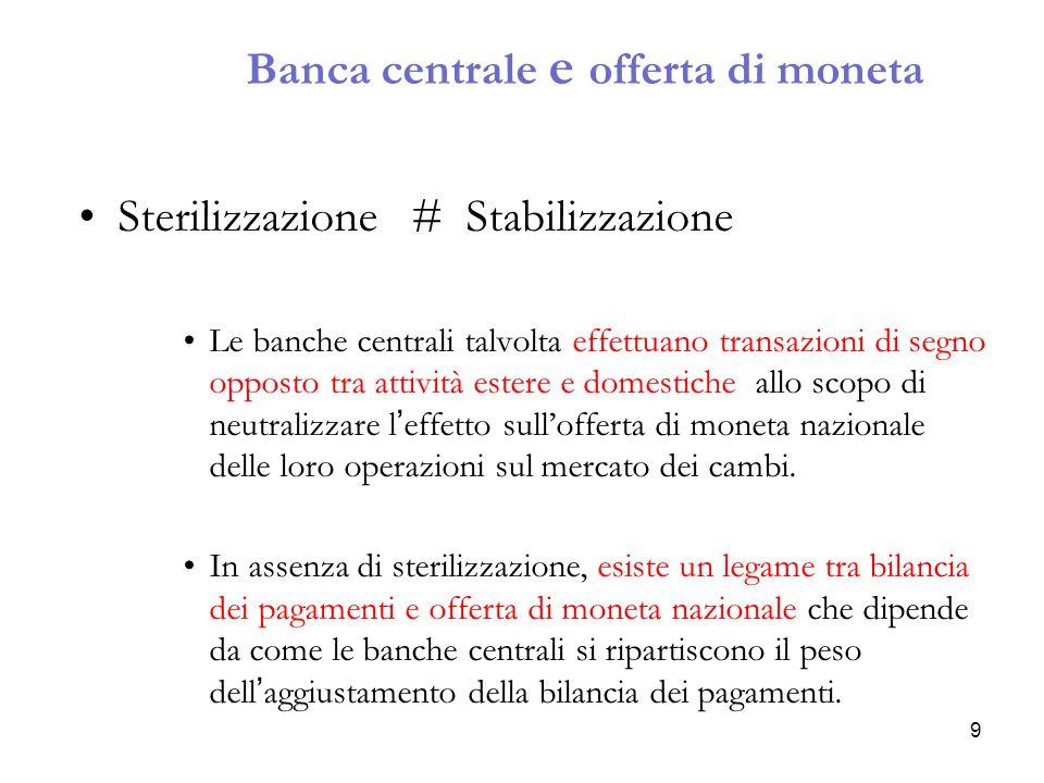 Banca centrale e offerta di moneta