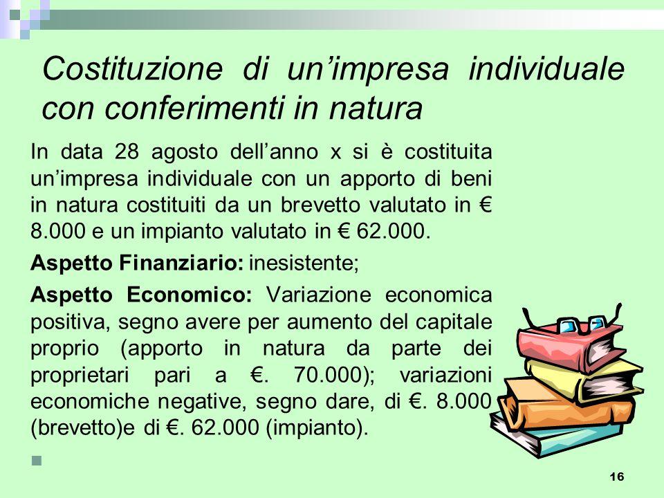 Costituzione di un'impresa individuale con conferimenti in natura