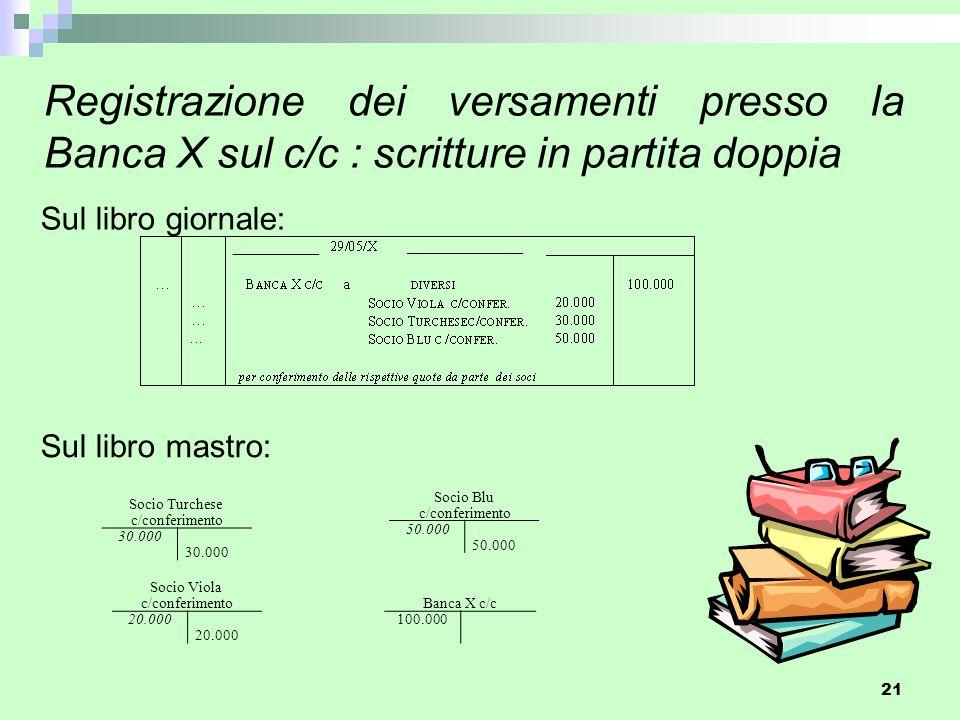 Registrazione dei versamenti presso la Banca X sul c/c : scritture in partita doppia