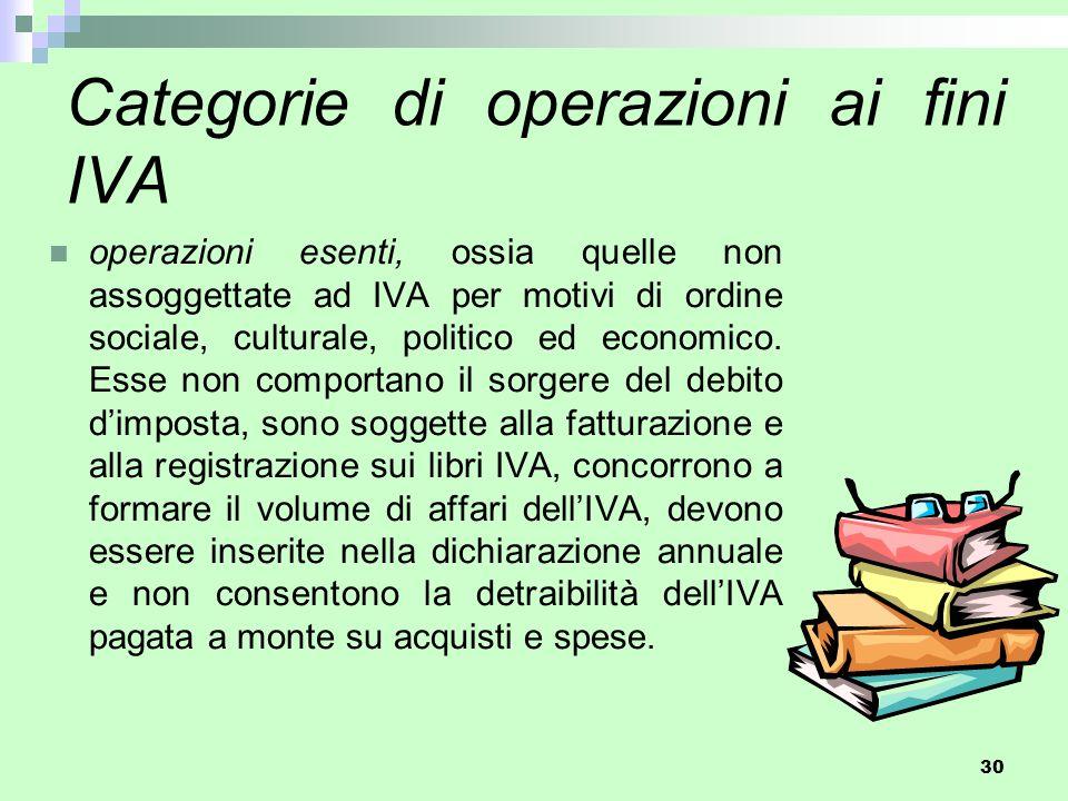 Categorie di operazioni ai fini IVA