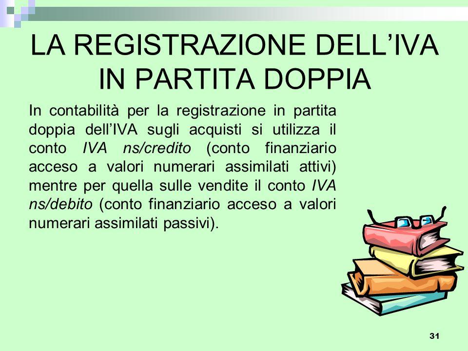 LA REGISTRAZIONE DELL'IVA IN PARTITA DOPPIA
