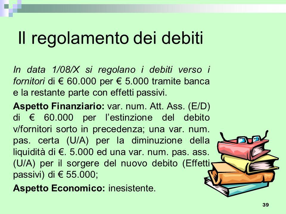 Il regolamento dei debiti