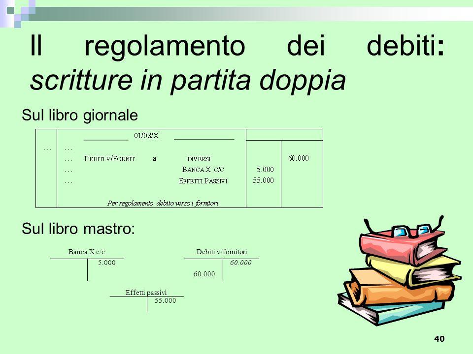 Il regolamento dei debiti: scritture in partita doppia