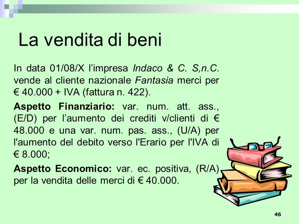 La vendita di beni In data 01/08/X l'impresa Indaco & C. S,n.C. vende al cliente nazionale Fantasia merci per € 40.000 + IVA (fattura n. 422).
