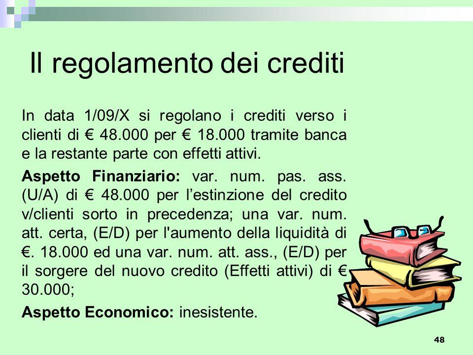Il regolamento dei crediti