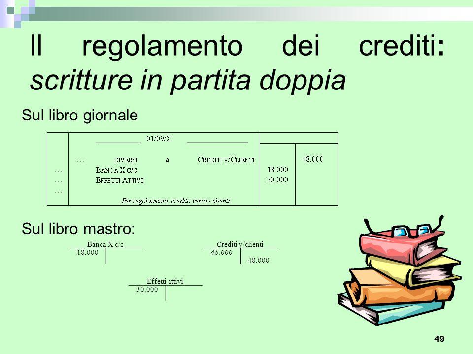 Il regolamento dei crediti: scritture in partita doppia