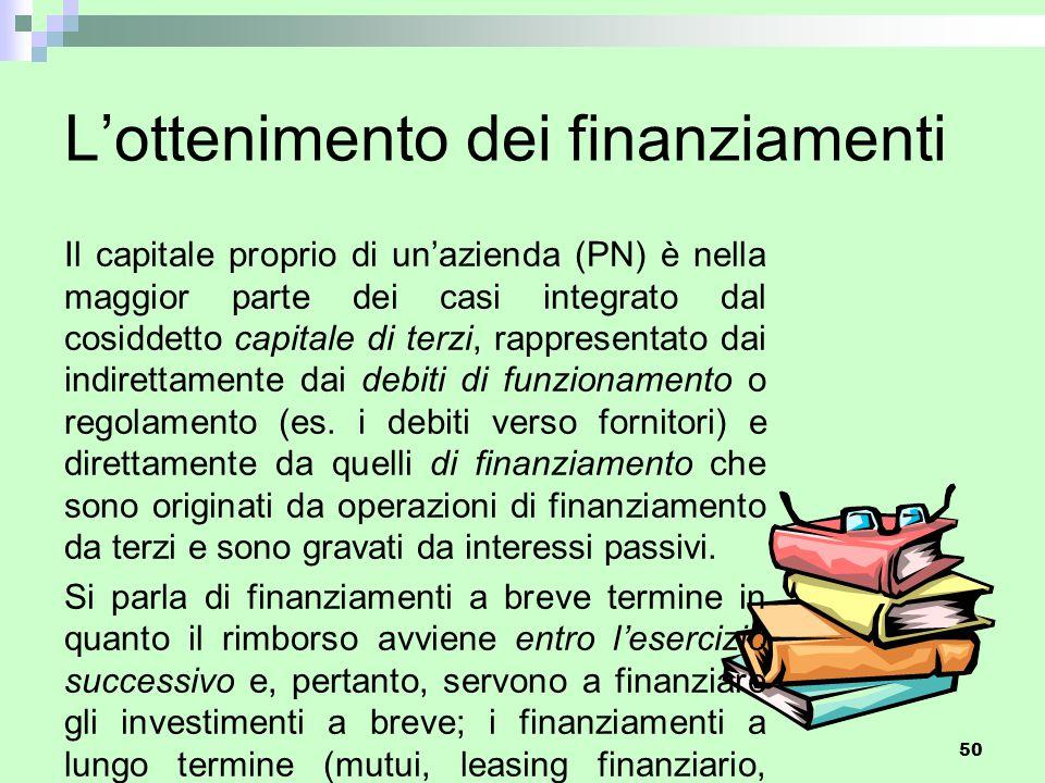 L'ottenimento dei finanziamenti