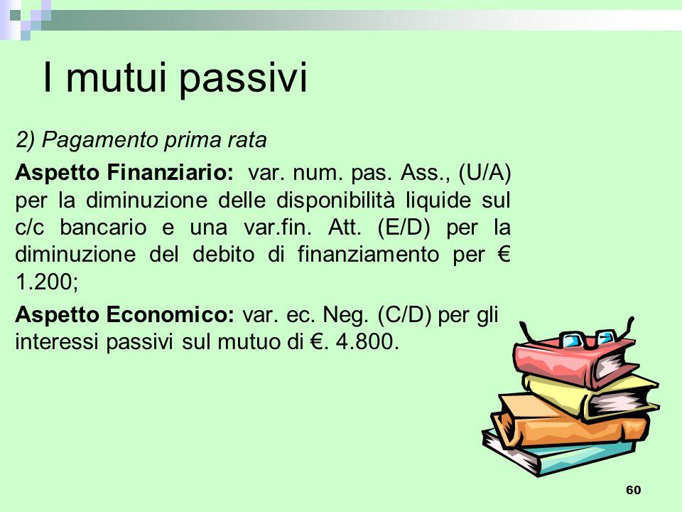 I mutui passivi 2) Pagamento prima rata