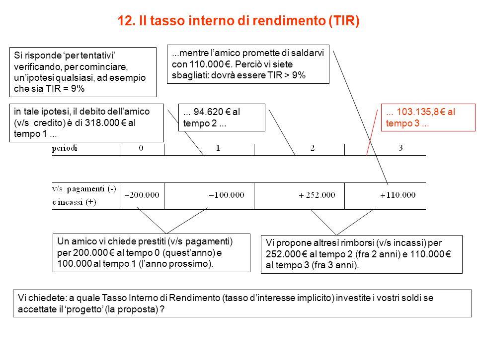 12. Il tasso interno di rendimento (TIR)