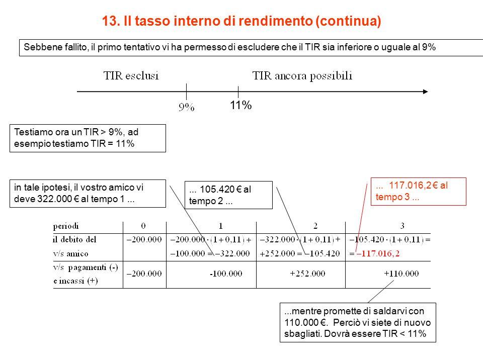 13. Il tasso interno di rendimento (continua)