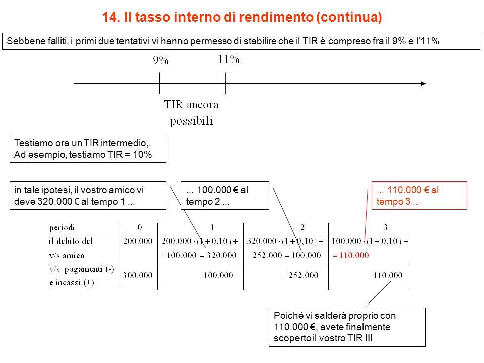 14. Il tasso interno di rendimento (continua)