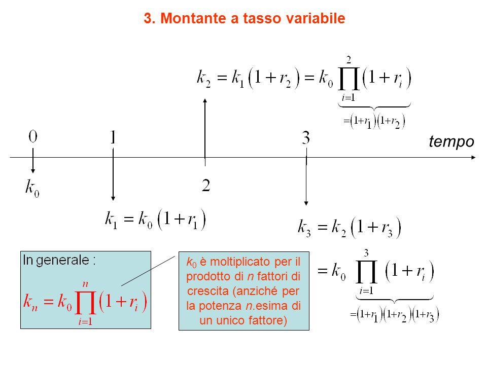 3. Montante a tasso variabile