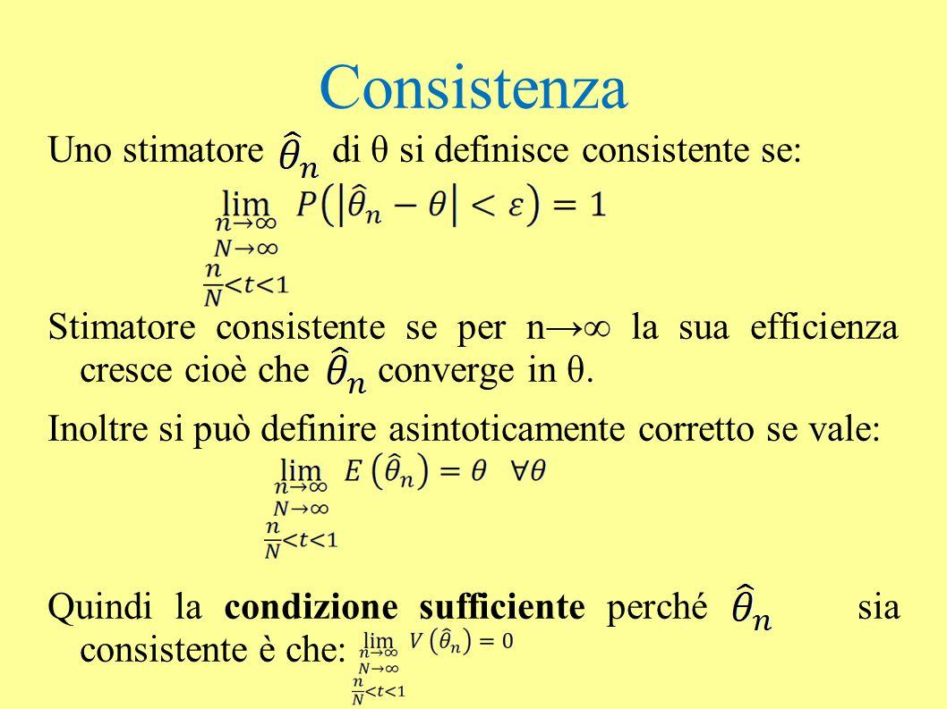 Consistenza