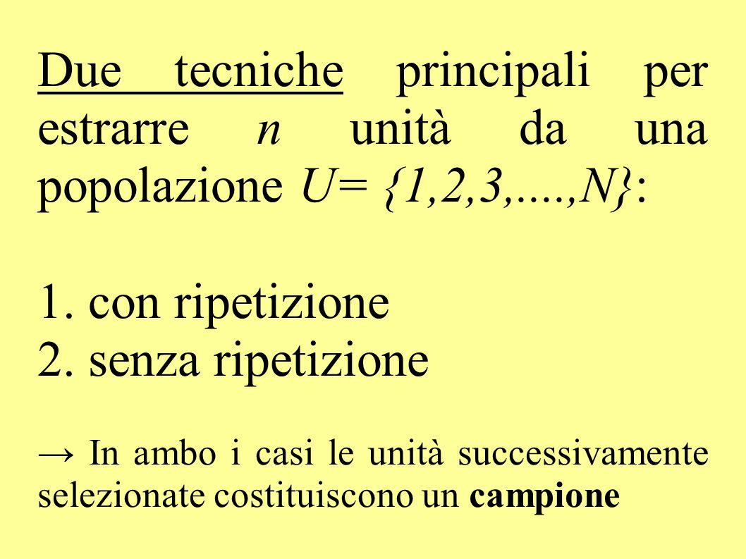 Due tecniche principali per estrarre n unità da una popolazione U= {1,2,3,....,N}:
