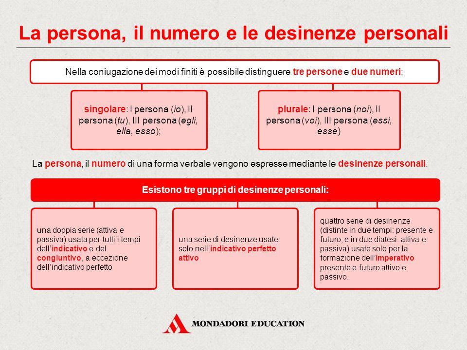 La persona, il numero e le desinenze personali