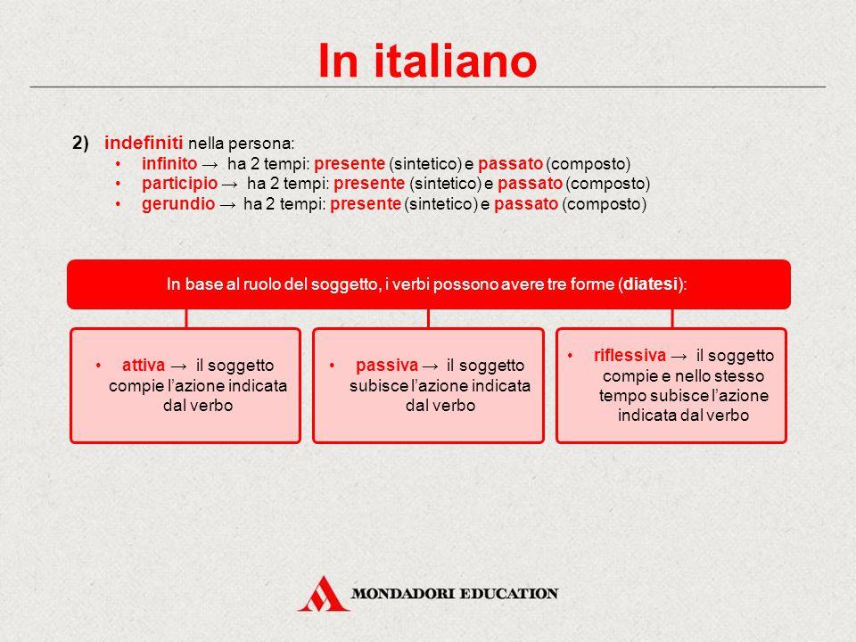 In italiano indefiniti nella persona: