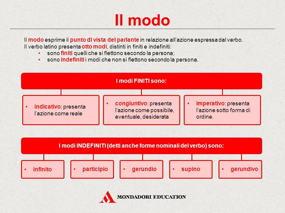 I modi INDEFINITI (detti anche forme nominali del verbo) sono:
