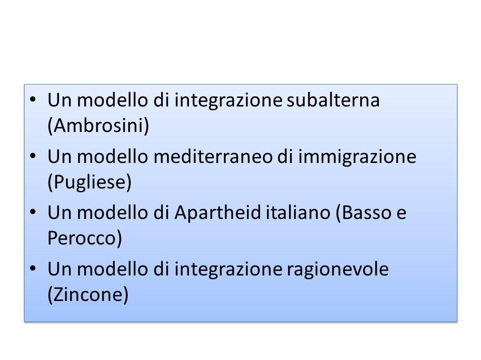 Un modello di integrazione subalterna (Ambrosini)