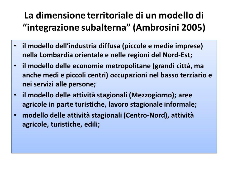 La dimensione territoriale di un modello di integrazione subalterna (Ambrosini 2005)