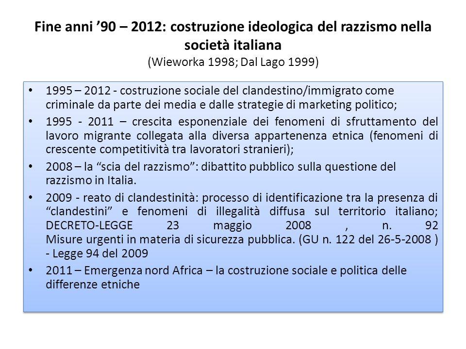 Fine anni '90 – 2012: costruzione ideologica del razzismo nella società italiana (Wieworka 1998; Dal Lago 1999)