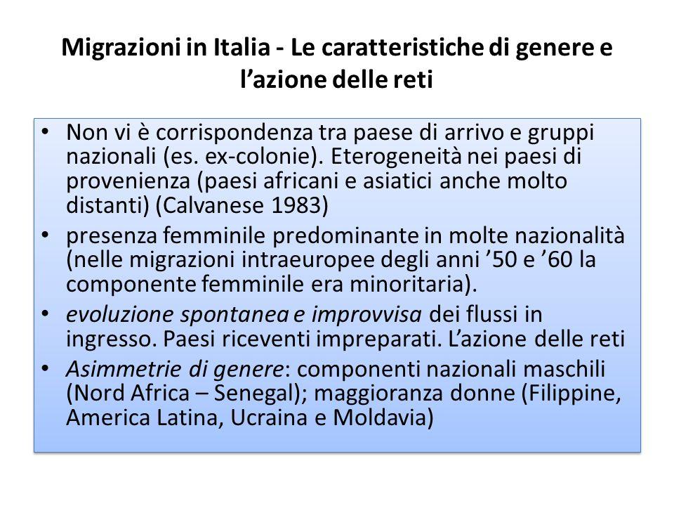 Il modello mediterraneo di immigrazione Pugliese (2002) Migrazioni in Italia - Le caratteristiche di genere e l'azione delle reti