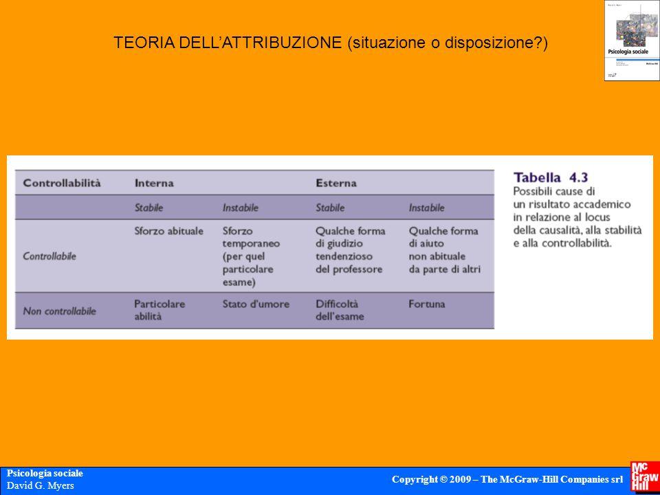 TEORIA DELL'ATTRIBUZIONE (situazione o disposizione )