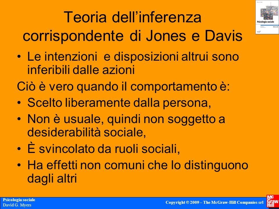 Teoria dell'inferenza corrispondente di Jones e Davis