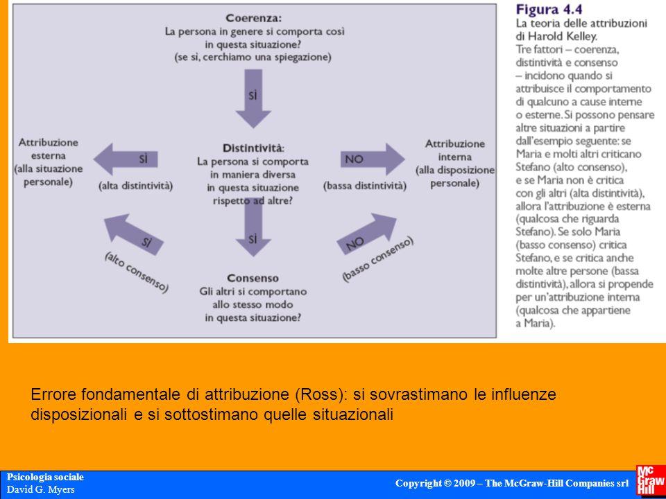 Errore fondamentale di attribuzione (Ross): si sovrastimano le influenze disposizionali e si sottostimano quelle situazionali
