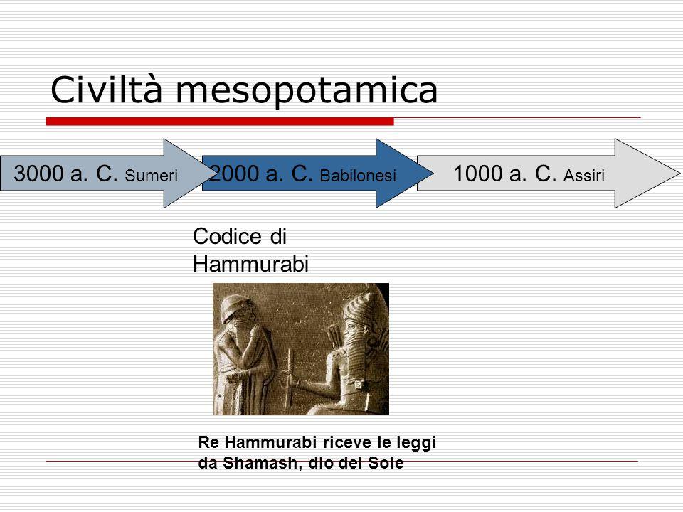 Civiltà mesopotamica 3000 a. C. Sumeri 2000 a. C. Babilonesi