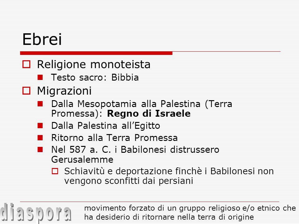 Ebrei diaspora Religione monoteista Migrazioni Testo sacro: Bibbia