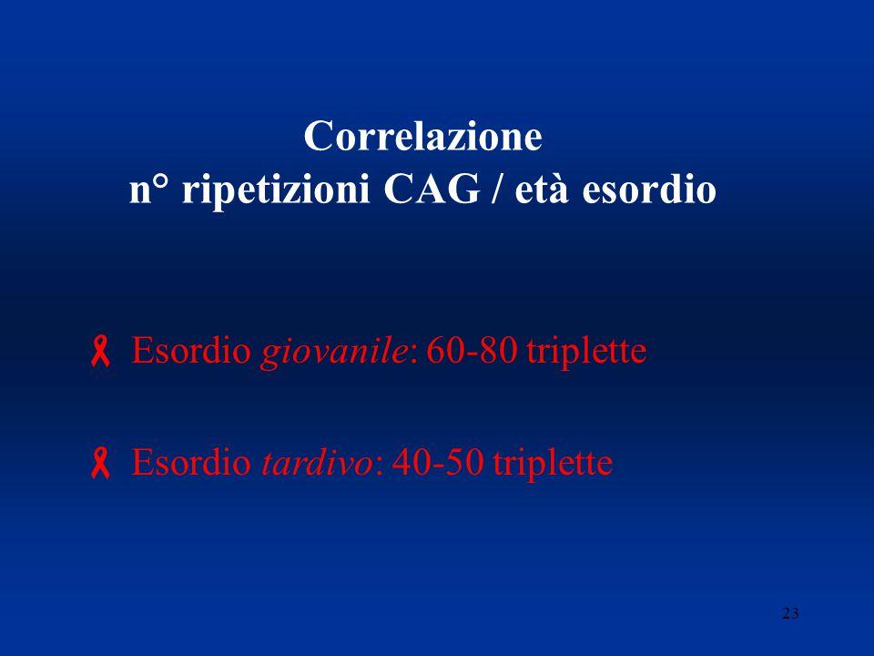Correlazione n° ripetizioni CAG / età esordio