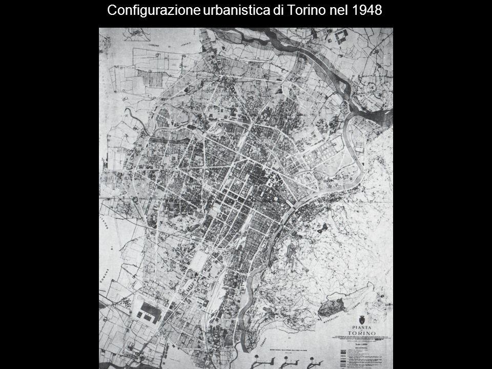 Configurazione urbanistica di Torino nel 1948