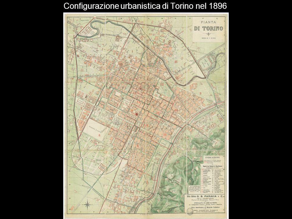 Configurazione urbanistica di Torino nel 1896