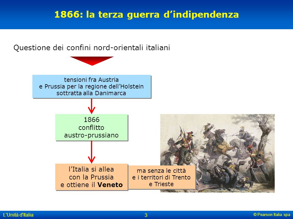 1866: la terza guerra d'indipendenza