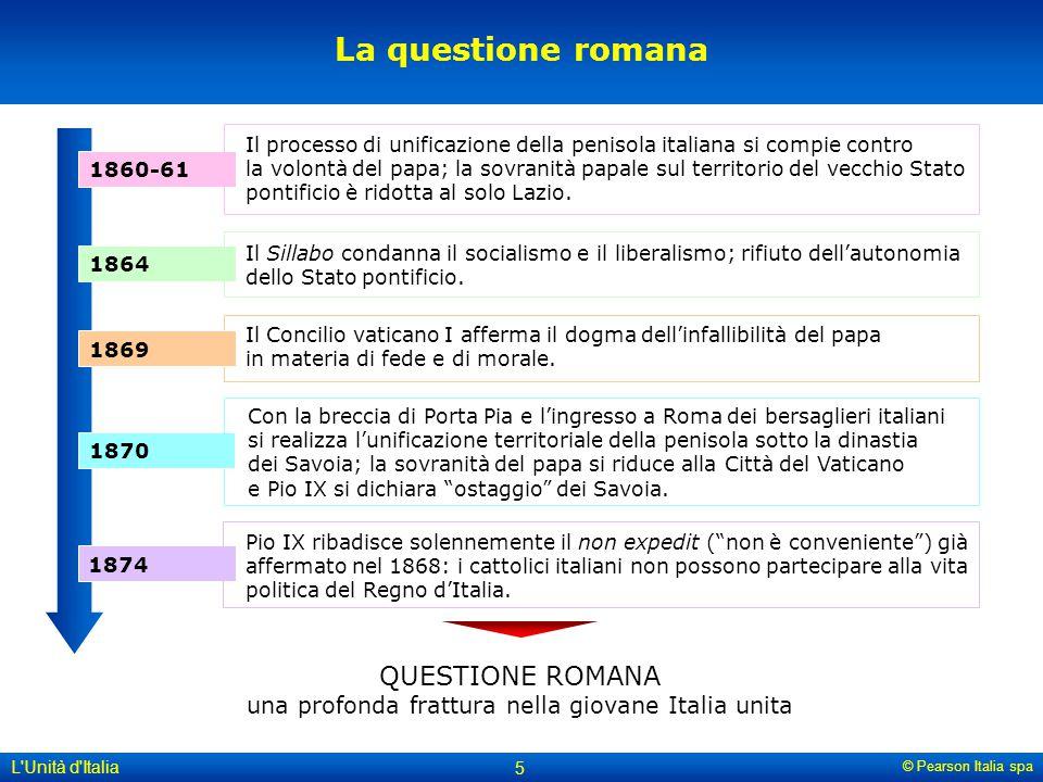 QUESTIONE ROMANA una profonda frattura nella giovane Italia unita
