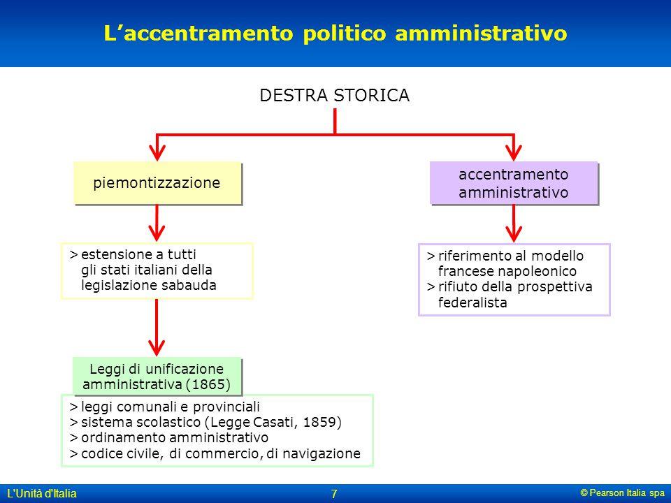 L'accentramento politico amministrativo