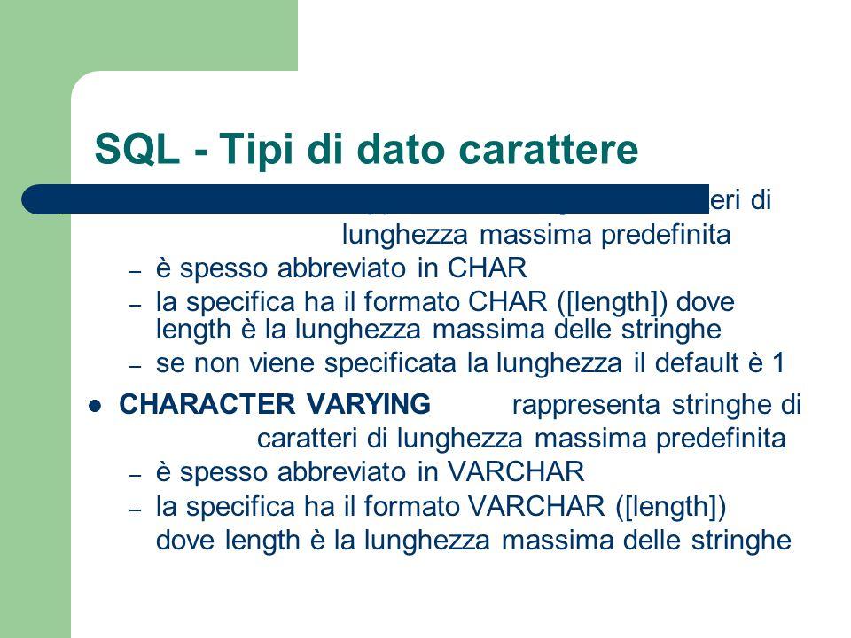 SQL - Tipi di dato carattere