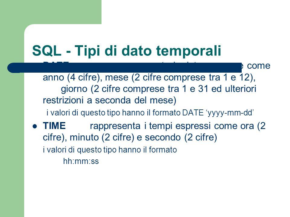 SQL - Tipi di dato temporali