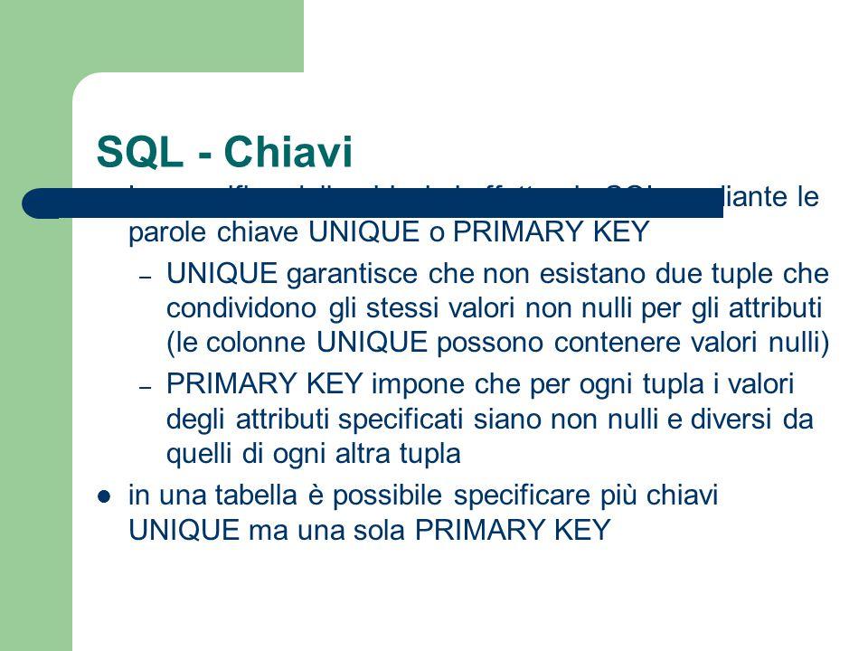 SQL - Chiavi La specifica delle chiavi si effettua in SQL mediante le parole chiave UNIQUE o PRIMARY KEY.