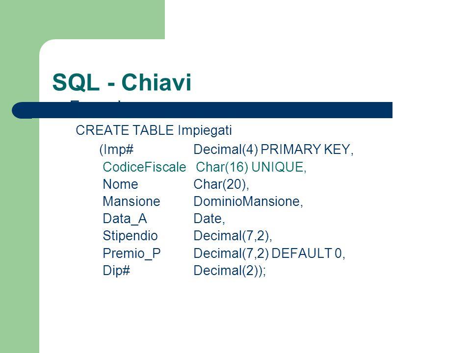 SQL - Chiavi Esempio: CREATE TABLE Impiegati