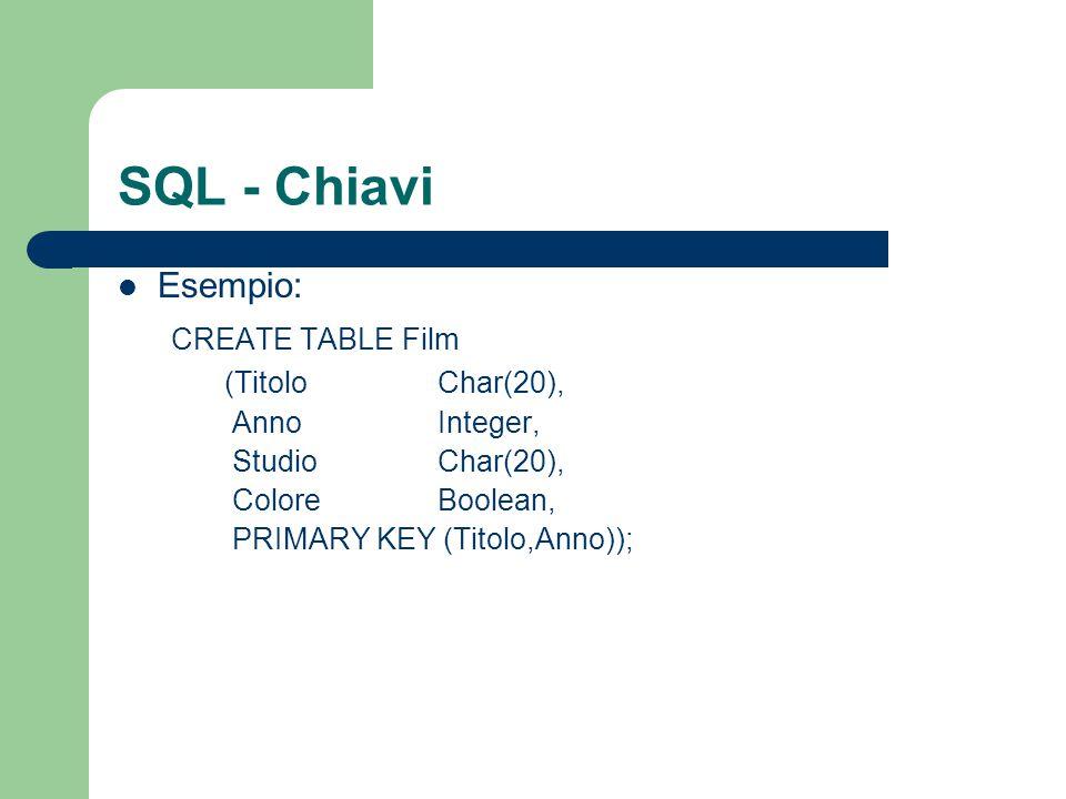 SQL - Chiavi Esempio: CREATE TABLE Film (Titolo Char(20),