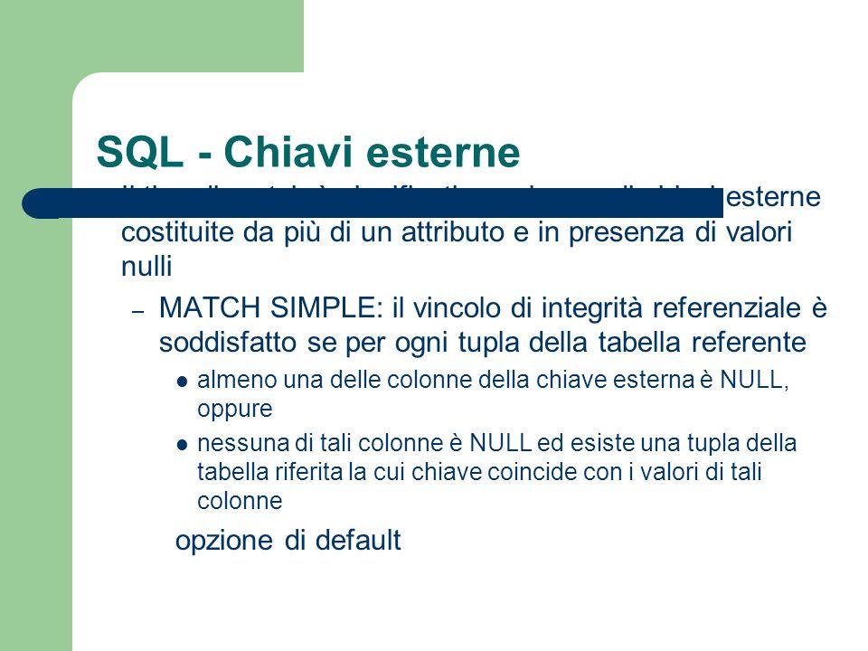 SQL - Chiavi esterne Il tipo di match è significativo nel caso di chiavi esterne costituite da più di un attributo e in presenza di valori nulli.