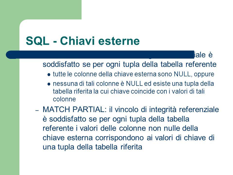 SQL - Chiavi esterne MATCH FULL: il vincolo di integrità referenziale è soddisfatto se per ogni tupla della tabella referente.