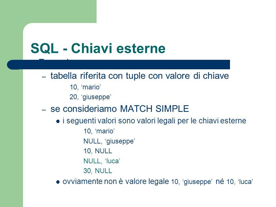 SQL - Chiavi esterne Esempio