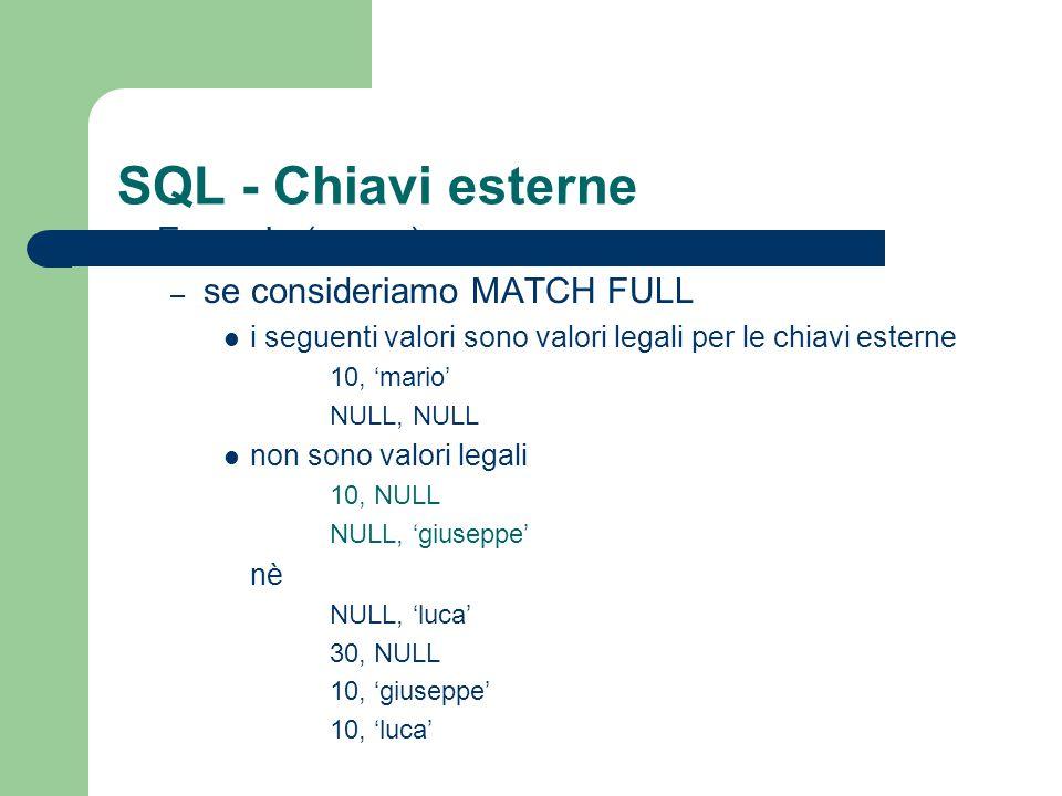 SQL - Chiavi esterne Esempio (segue) se consideriamo MATCH FULL