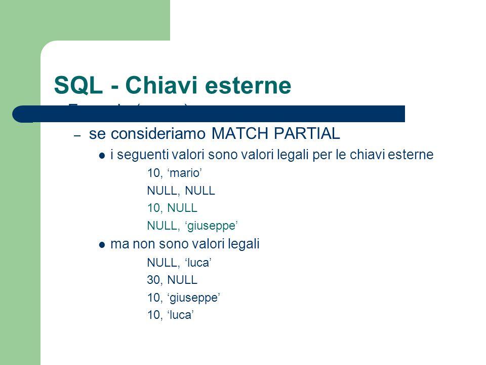 SQL - Chiavi esterne Esempio (segue) se consideriamo MATCH PARTIAL