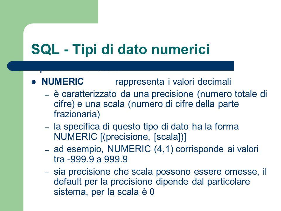 SQL - Tipi di dato numerici