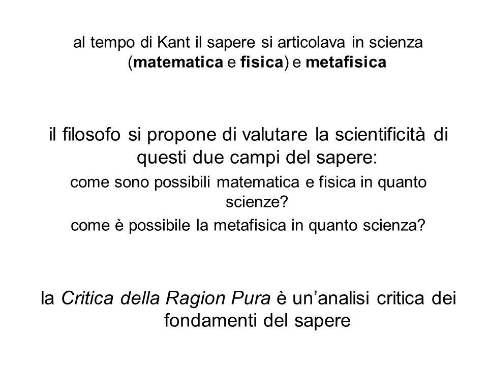 al tempo di Kant il sapere si articolava in scienza (matematica e fisica) e metafisica